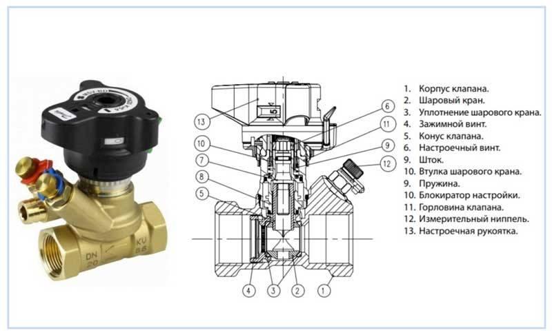 Установка в системе отопления балансировочного крана: его устройство и принцип работы