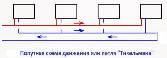 Схема отопления тихельмана