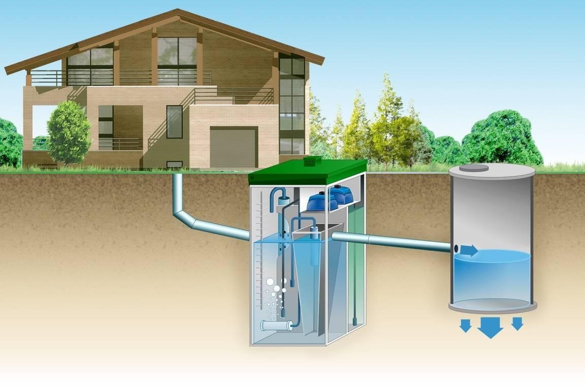 Водоснабжение частного дома из скважины проектирование и обустройство своими руками