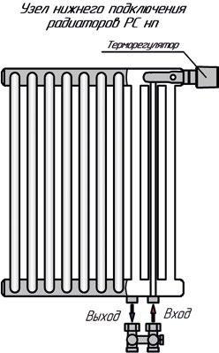 Типы узлов подключения радиаторов и их предназначение