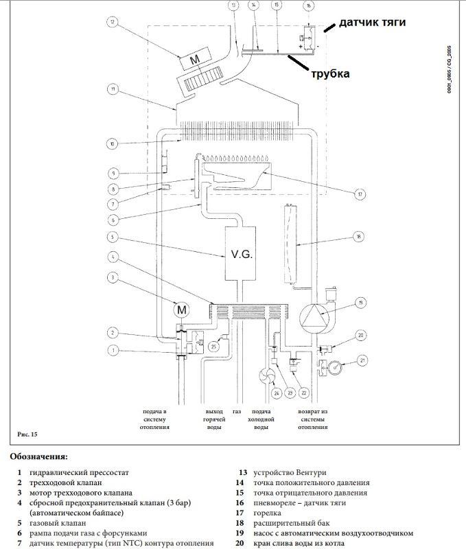 Настройка газового котла baxi - oteple.com