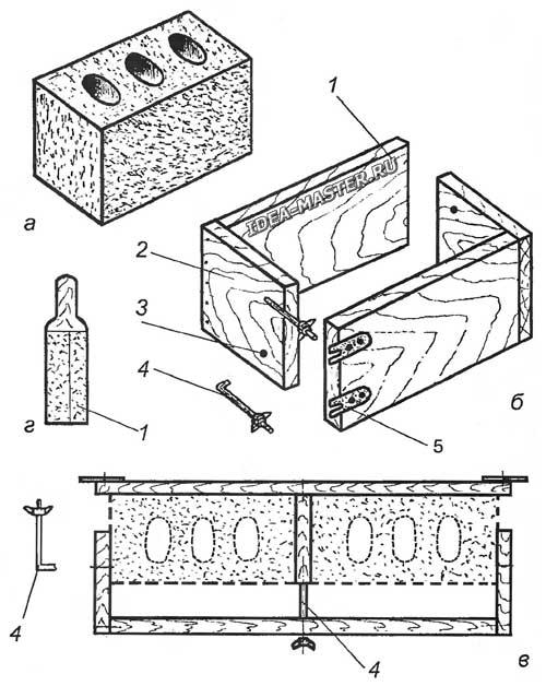Блоки арболитовые своими руками - технология, оборудование