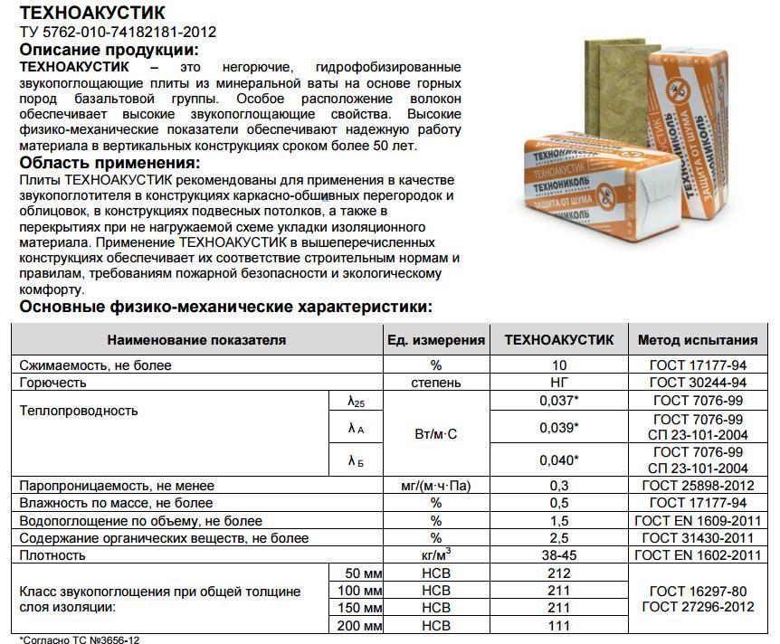 Ursa (69 фото): технические характеристики утеплителя, утепление и теплоизоляция крыши