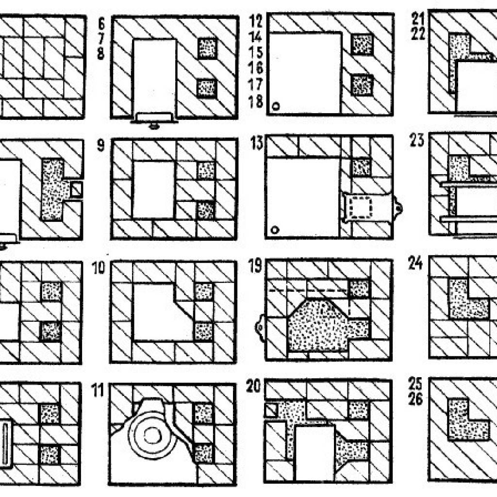 Кирпичные печи для дома своими руками пошагово — чертежи и порядовки