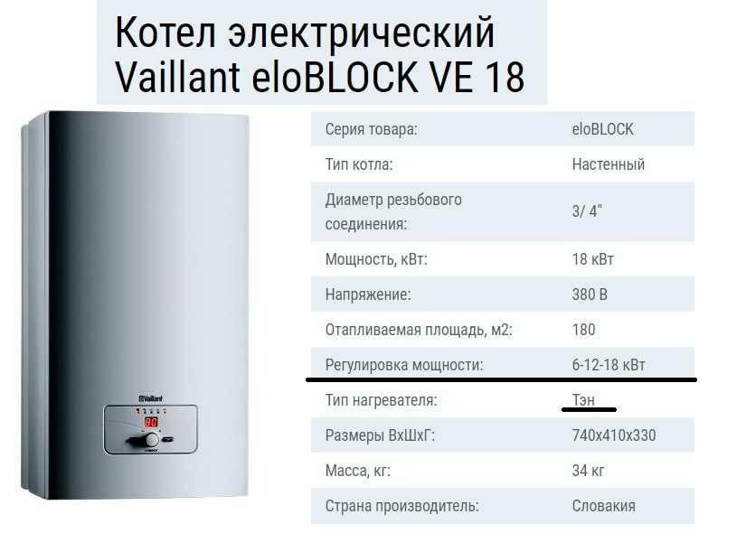 Электрический котел для отопления частного дома: подробная инструкция по выбору, рейтинг и обзор лучших моделей, характеристики и цены, отзывы владельцев