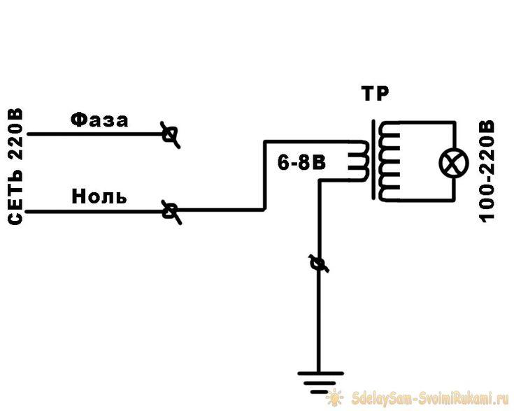 Конструкции земляных батарей - эко-свет