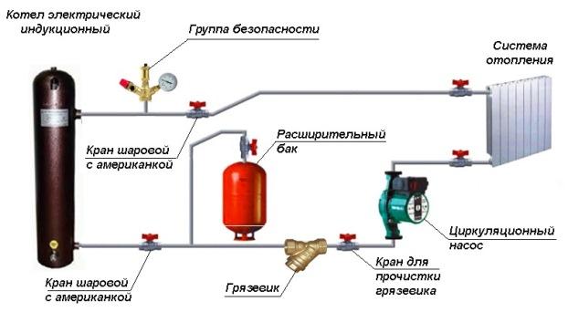 Газовый и электрокотел в одной системе: особенности сборки параллельной схемы