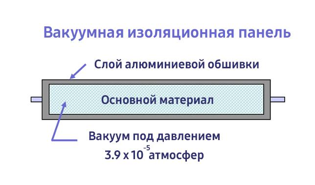 Теплоизоляция — википедия. что такое теплоизоляция