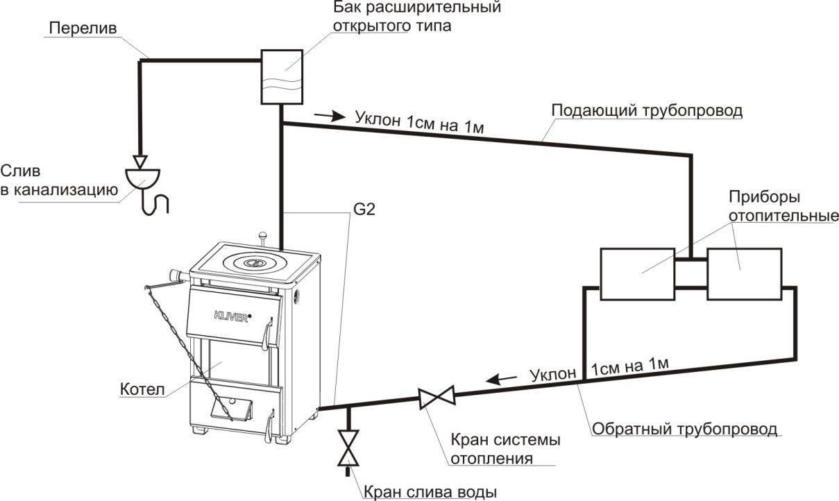 Что делать если закипел котел – minecrew.ru