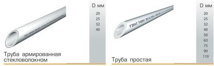 Полипропиленовые армированные трубы для отопления: как выбрать, технические характеристики