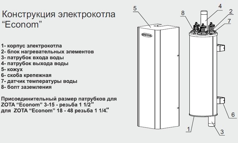 Как сделать электрокотел отопления 220в своими руками: мастер-класс от профи