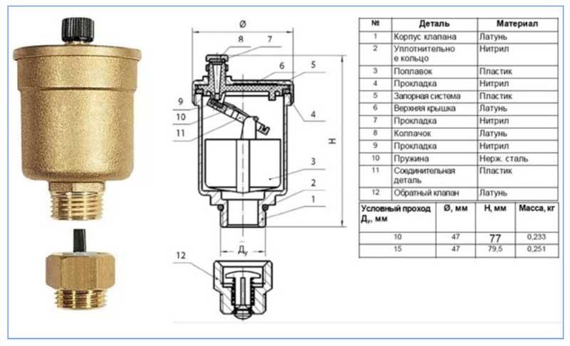 Автовоздушник для отопления – конструкция и принцип работы