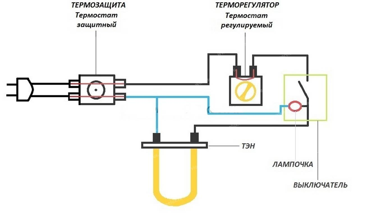 Установка, подключение и ремонт проточного водонагревателя