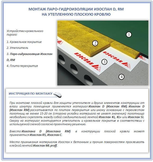 Пароизоляция наноизол в какой стороной укладывать к утеплителю - строим сами
