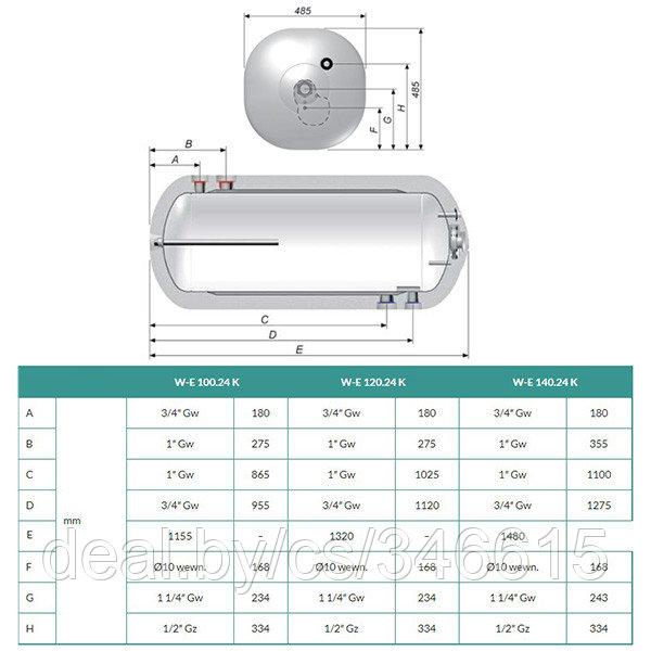 Электрические водонагреватели в вопросах и ответах