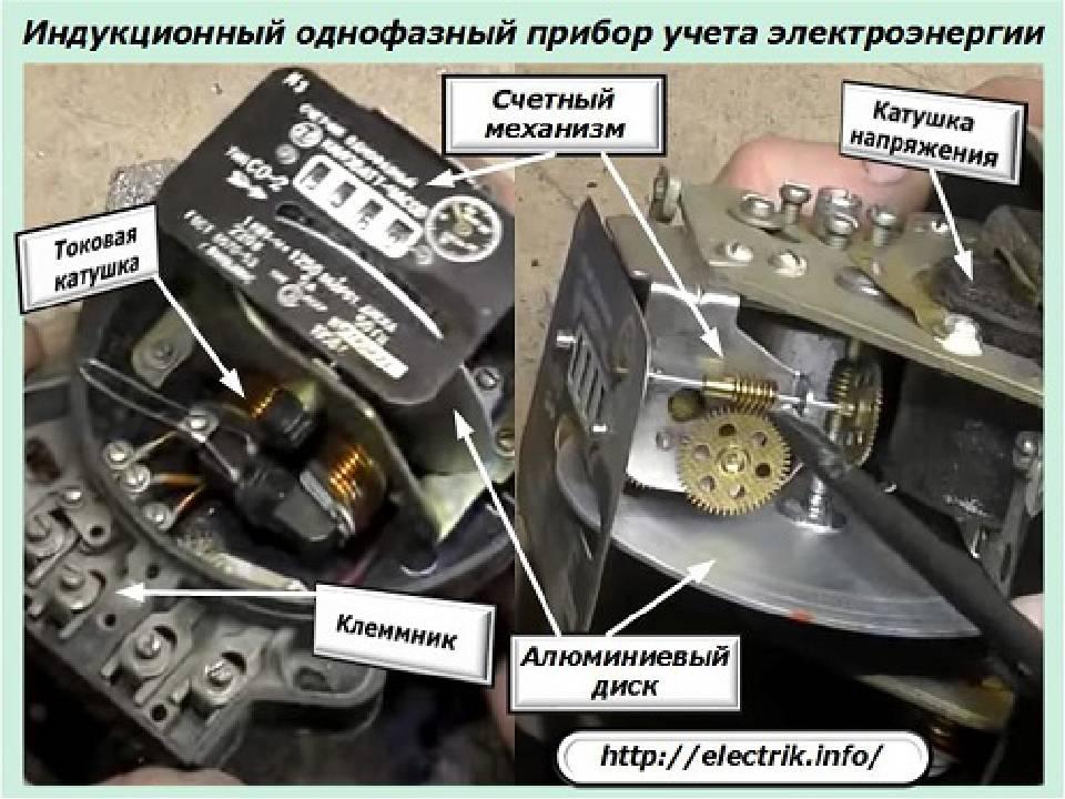 Устройство электросчётчика. принцип действия - ремонт220