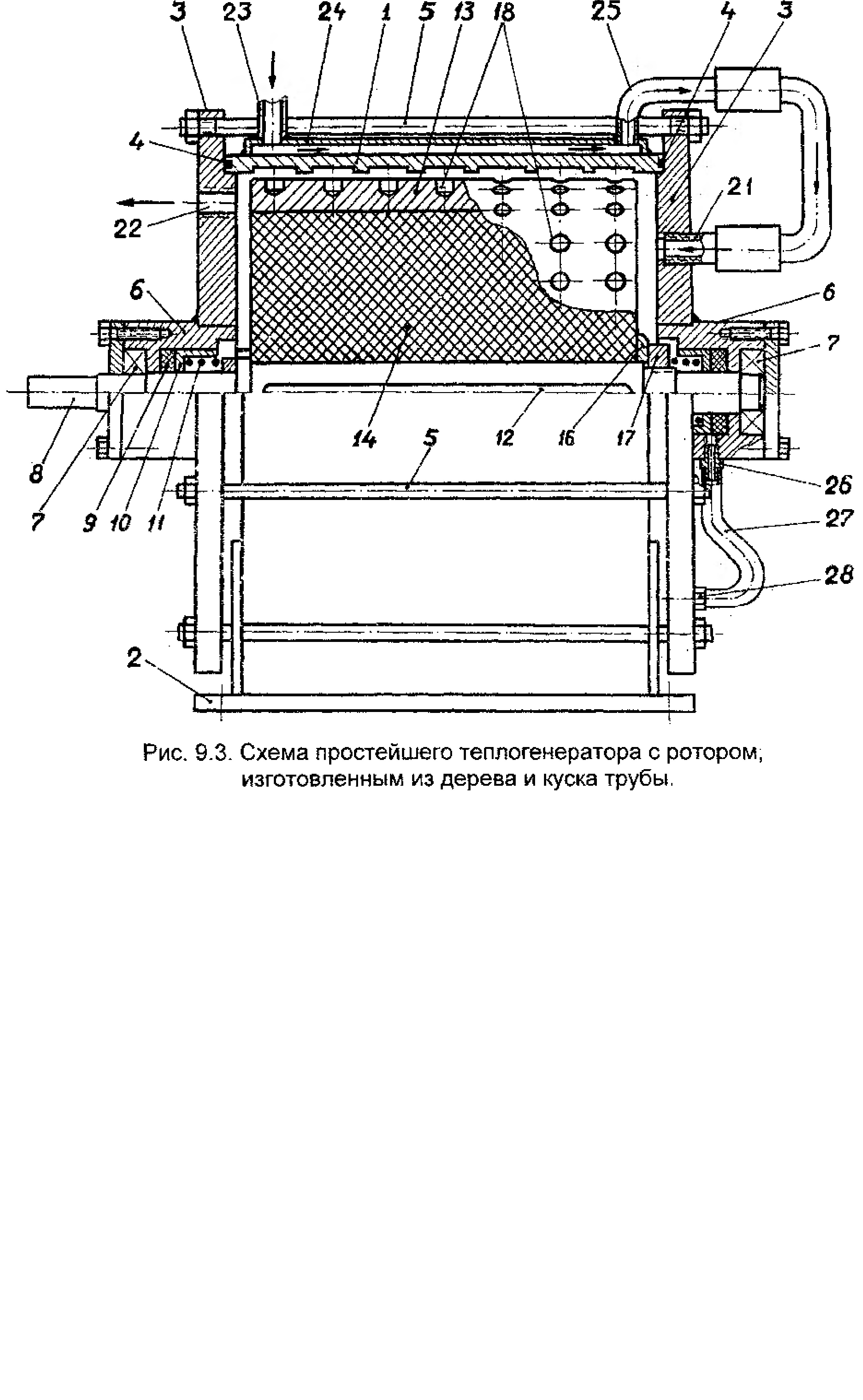 Все плюсы и минусы кавитационного теплогенератора