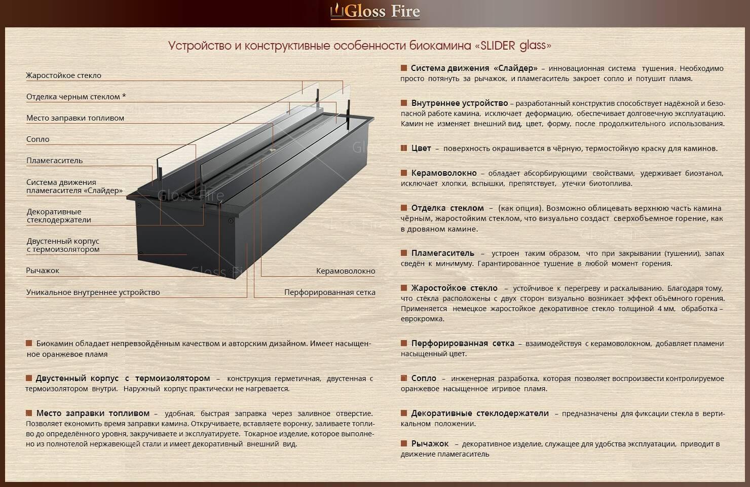 Как выбрать биотопливо для камина — расскажет эксперт. жми!