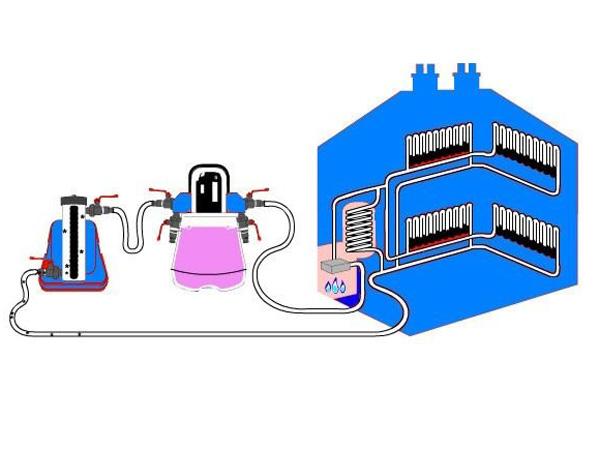 Какими средствами можно промыть систему отопления. как самостоятельно промыть систему отопления в частном доме поэтапно
