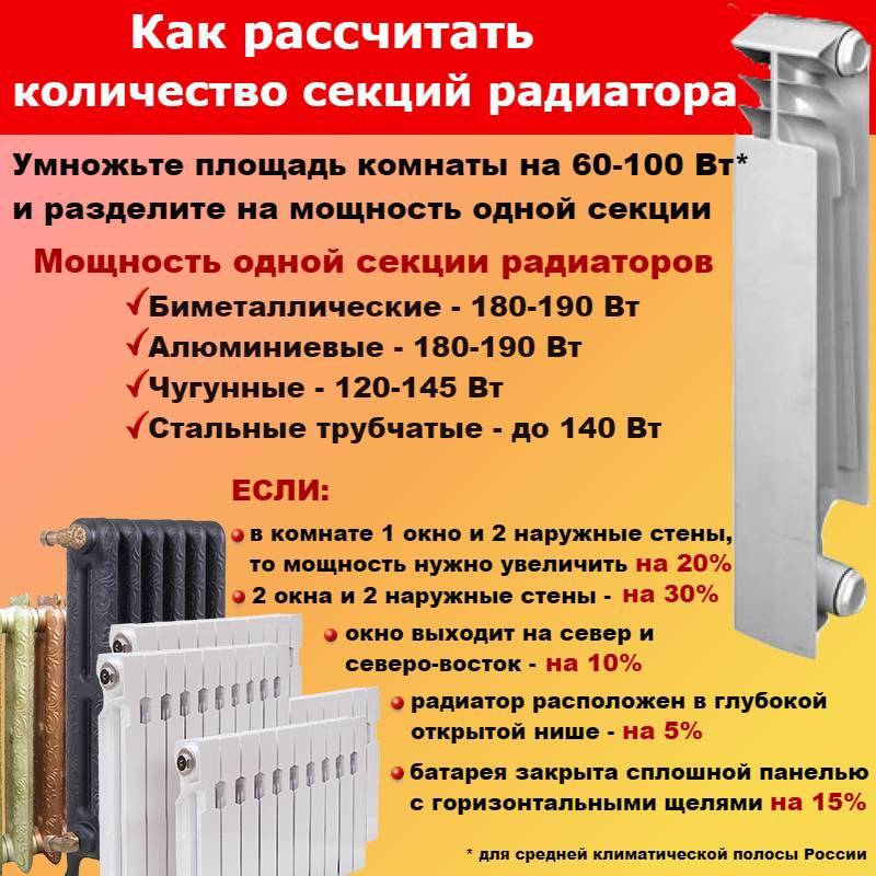 Мощность одной секции алюминиевого радиатора - микроклимат в квартире и доме