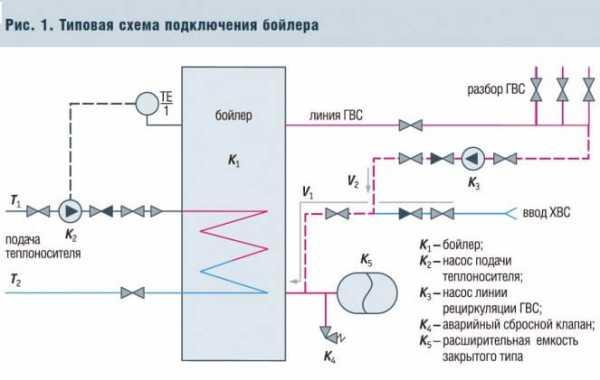 Схема подключения бойлера косвенного нагрева к одноконтурному