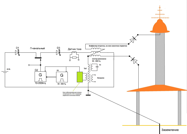 Электричество из земли своими руками: схема для дома