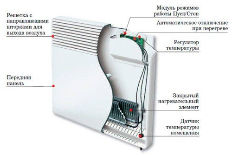 Как выбрать электрические конвекторы отопления на что смотреть перед покупкой обзор марок