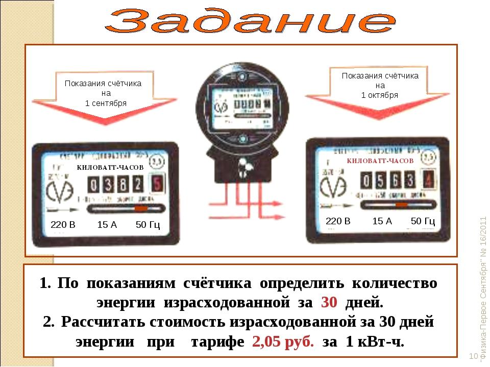 Показания счетчика и расчет оплаты электроэнергии