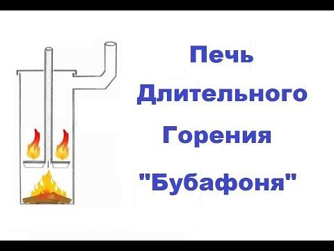 Пиролизная печь длительного горения «бубафоня»: как сделать своими руками