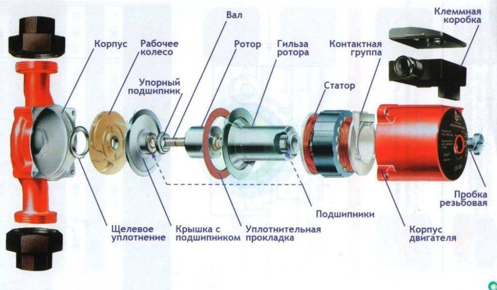 Как проверить обмотку циркуляционного насоса отопления