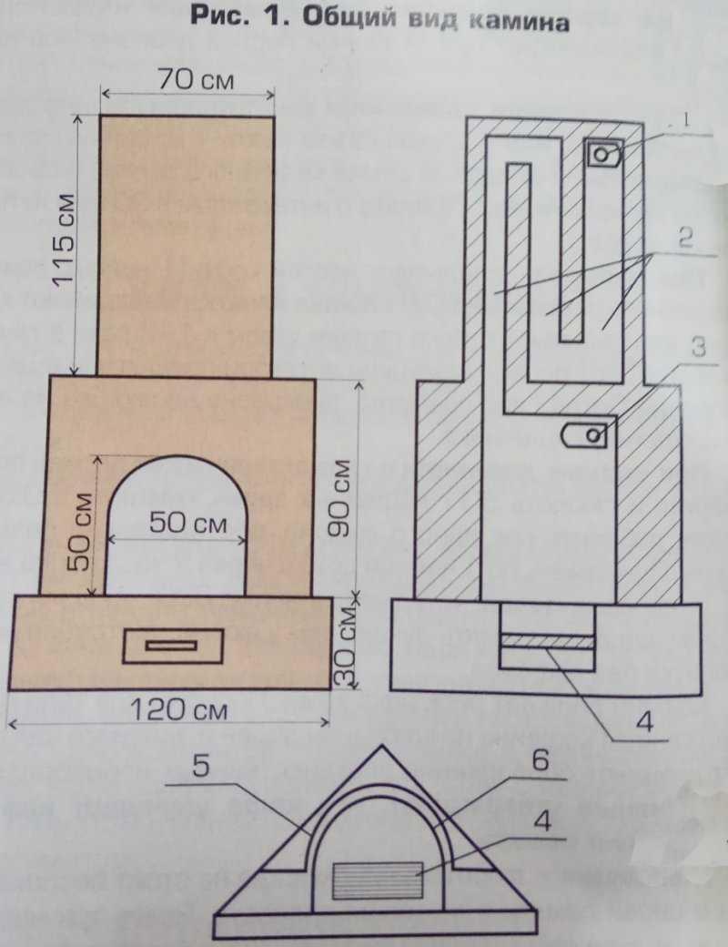 Декоративный камин своими руками (75 фото): искусственный фальш-камин, портал для конструкции, как сделать изделие из коробок