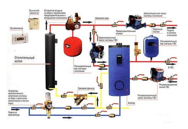 Индукционный котел отопления своими руками: схема отопления индукционным котлом для частного дома