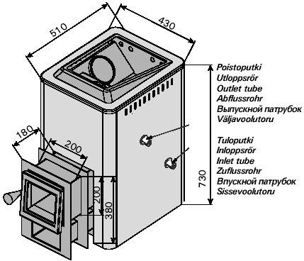 Электропечи harvia для сауны: обзор ассортимента