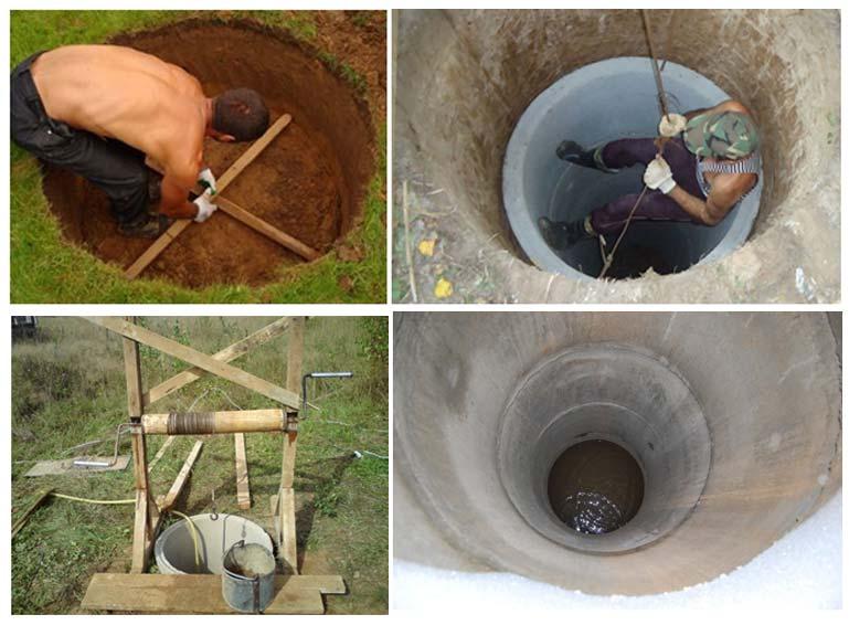 Как правильно выкопать колодец для питьевой воды - все о строительстве и инструментах