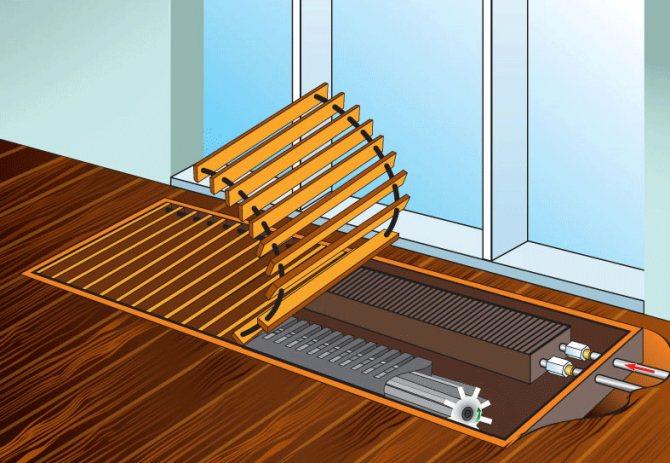 Внутрипольные конвекторы отопления: особенности конструкции и монтаж своими руками