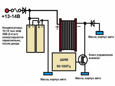 Водородный генератор своими руками: принцип действия, описание материалов, схема