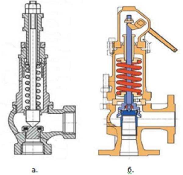 Сохранят стабильность любой системы! клапаны на отопление: какие они бывают?