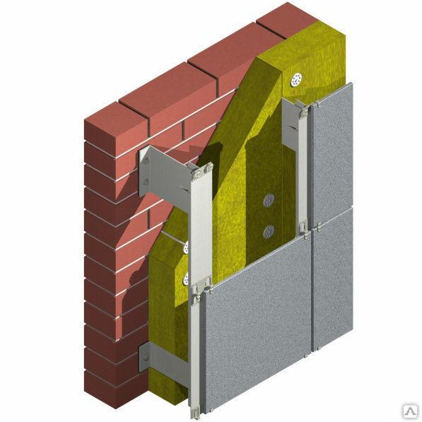 Что такое вентилируемый фасад: виды навесных вентфасадов ?