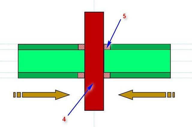 Пайка полипропиленовых труб своими руками: полная инструкция