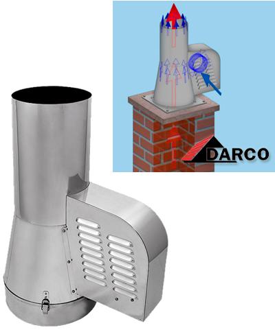 Усилитель тяги дымохода: вентилятор, насадка