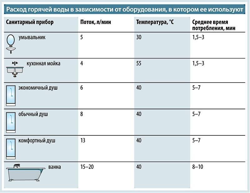 Преимущества и недостатки инфракрасных обогревателей: мнение