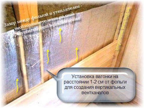 Как утеплить баню внутри: утеплитель на стены изнутри, как правильно и чем лучше, теплоизоляция парилки своими руками, чем можно утеплить старую баню, фото и видео