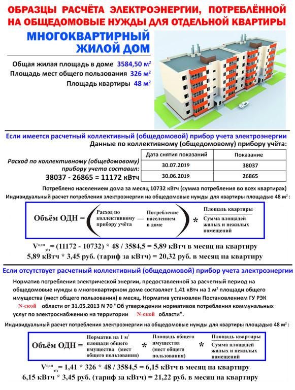 Что такое одн: расшифровка, учет этого параметра, отраженный в квитанции коммунальных платежей, как иллюстрация — вычисление общедомовых нужд по электроэнергии