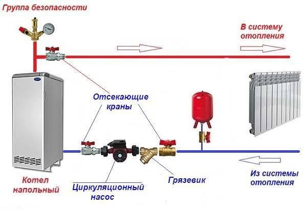 Как установить дополнительный насос в системе отопления – теория и практика