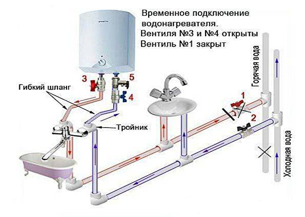 Подключение бойлера к электросети - 4 ошибки, водонагреватели накопительные электрическая схема