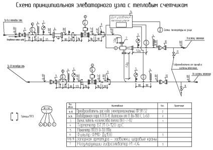 Элеваторный узел системы отопления | блог инженера теплоэнергетика