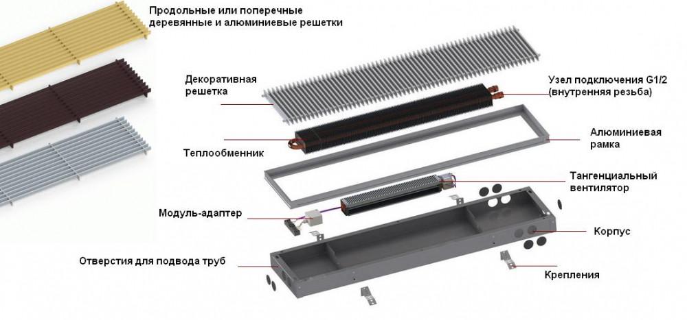 [видео] хитрости монтажа внутрипольного конвектора водяного отопления