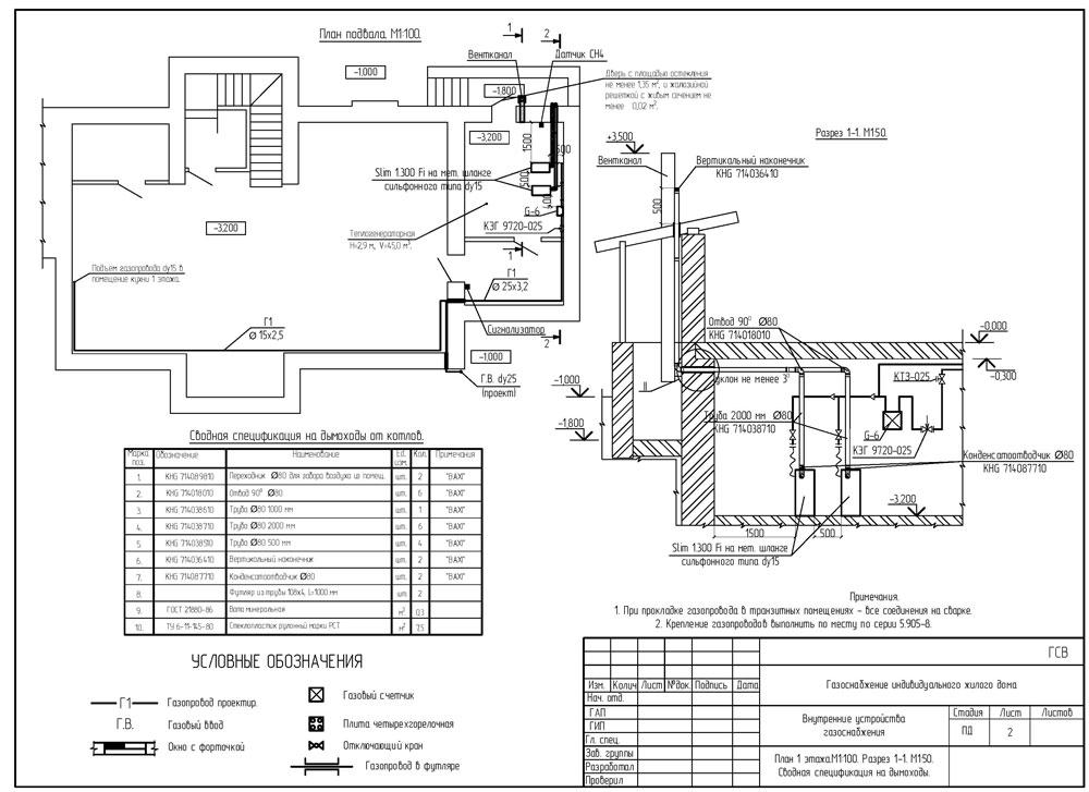 Проект газификации частного дома: необходимые документы, особенности составления и оформления