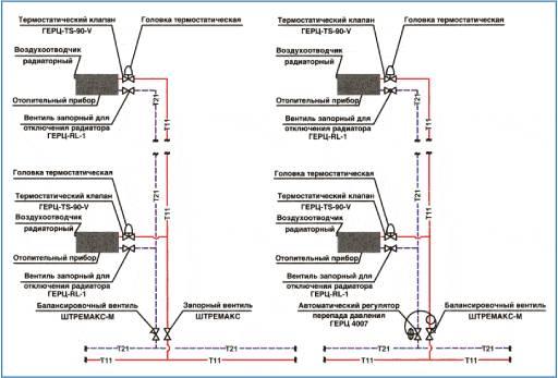 Как регулировать батареи отопления особенности и полезные советы