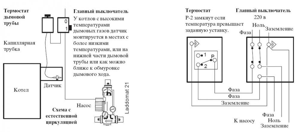 Термостат для котлов отопления - комнатный механический и электронный: цена